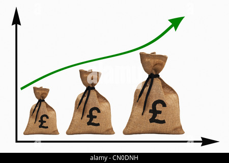 a chart with an increasing curve, three different big money bags with Pound Sterling     currency sign next to each - Stock Photo