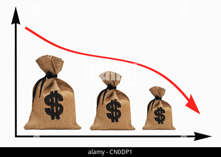 a chart with an decreasing curve, three different big money bags with U. S. Dollar currency sign next to each other. - Stock Photo