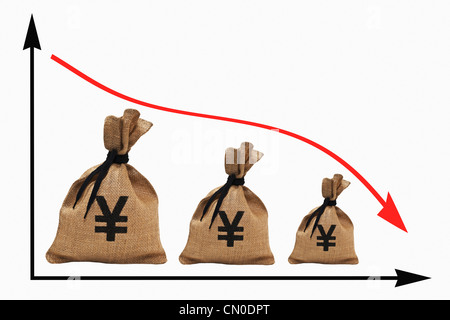 a chart with an decreasing curve, three different big money bags with Japanese Yen currency sign next to each other. - Stock Photo