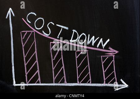 Chalk drawing - Cost down chart - Stock Photo