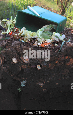 compost heap in the garden - Stock Photo