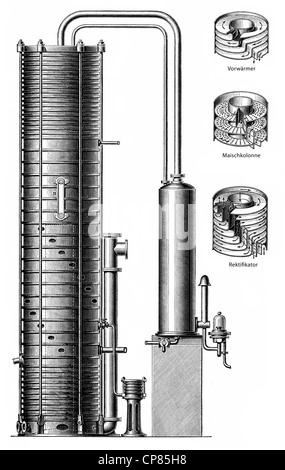 Distillation mashine by Siemens, 19th Century, Historische, zeichnerische Darstellung, Apparat zur Destillation - Stock Photo