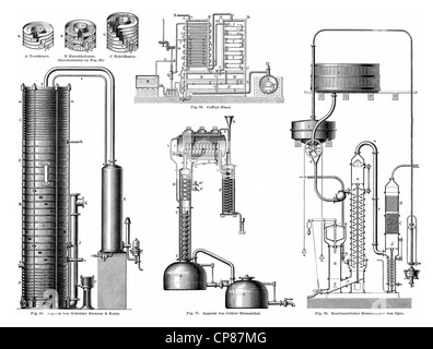 distillation apparatus, 19th Century, Historische, zeichnerische Darstellung, Apparate zur Destillation, 19. Jahrhundert, - Stock Photo