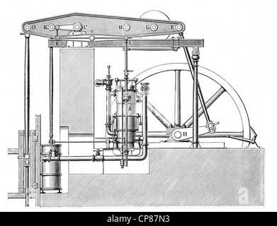 Kley's water column engine by Carl Kley, steam engine, piston heat engine, the thermal energy or pressure contained - Stock Photo
