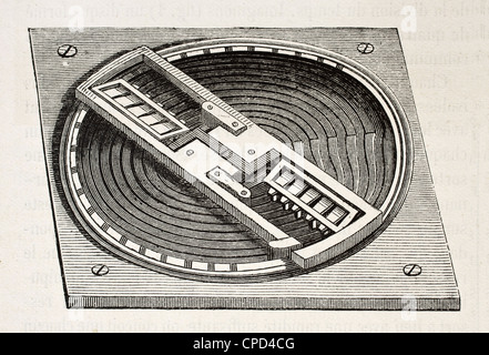 Electric combinator for telegraphic reception invented by Emile Baudot (1845-1903) - Stock Photo