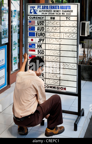Forex rates in bali