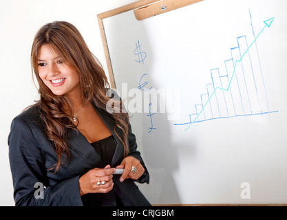 young business woman proudly presents a combination of a rampant bar- and flow-chart on a wall panel - Stock Photo