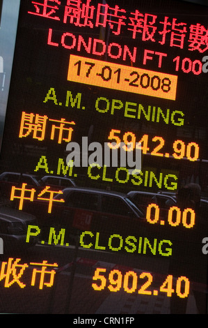 Ticker tape sign of foreign stock markets and prices - Stock Photo