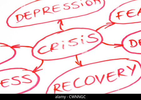 Crisis flow chart written with red pen on paper - Stock Photo