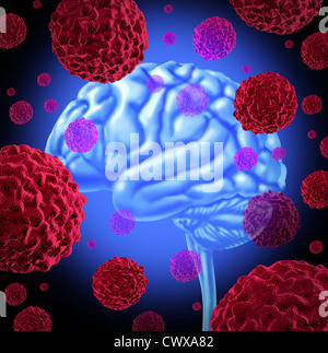 Human brain cancer with cells spreading and growing as malignant cells in a human caused by environmental carcinogens - Stock Photo