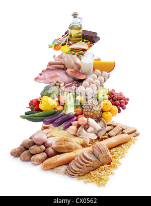 Protein Food Group Meat Poultry Fish And Beans Stock