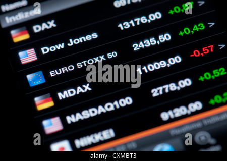 List of stock market indices on a high resolution LCD screen presented on iPhone 4 Stocks application. - Stock Photo