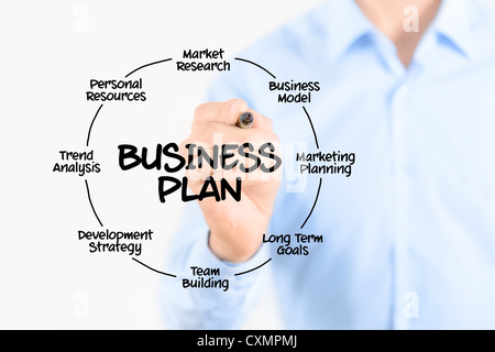 Young businessman drawing business plan concept. Isolated on white. - Stock Photo