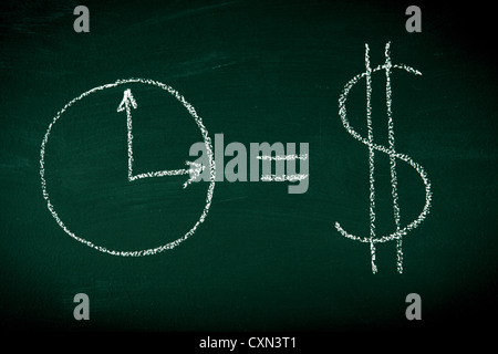 Time is money equation drown on chalkboard - Stock Photo