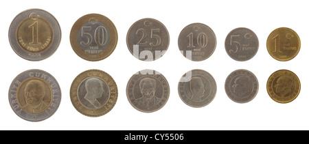 Turkish lira coins isolated on white - Stock Photo