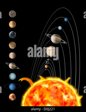 an introduction to the solar system the sun and the nine planets In addition to the planets, there are also pages about the sun, many moons, and asteroids, comets and meteorites the nine planets a multimedia tour of the solar system.