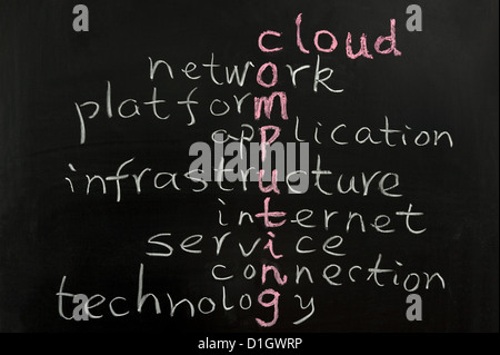Cloud computing concept words written on the chalkboard - Stock Photo