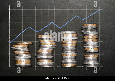 Concept finance growth - Stacks of sterling coins on a blackboard background forming an ascending bar graph - Stock Photo