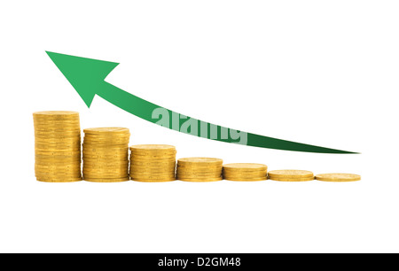 Financial concept- graph of the columns of coins isolated on white background - Stock Photo