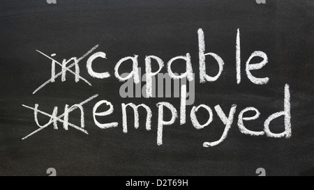 change your way of thinking to be employed concept handwritten on the school blackboard - Stock Photo