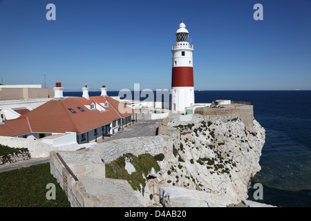Europa Point lighthouse in Gibraltar - Stock Photo