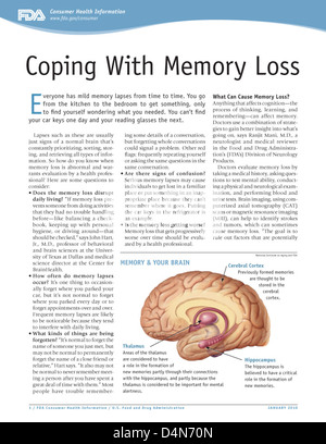 Improve memory home remedies