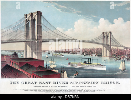 BROOKLYN BRIDGE, New York   in an 1883 print by Currier and Ives - Stock Photo