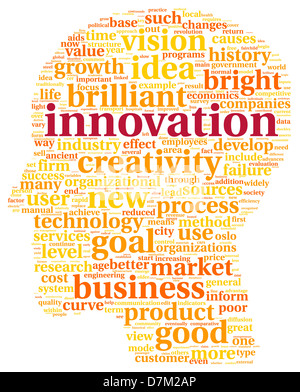 Innovation and technology concept related words in tag cloud inside human head - Stock Photo