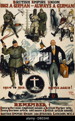 British Empire Union. 'Once a German, always a German.' Remember! Every German employed means a British worker idle. - Stock Photo