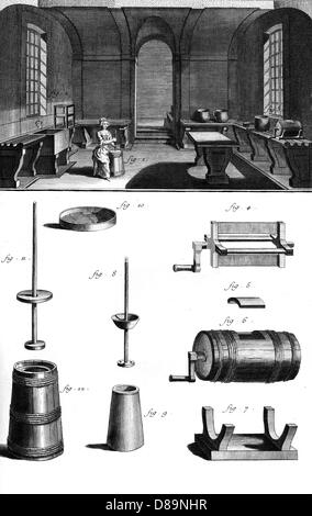 Dairy Industry 18th C - Stock Photo