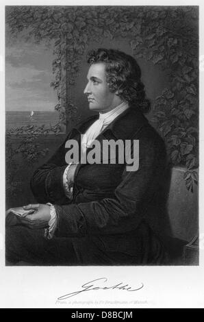 an analysis of the character faust by johann wolfgang von goethe Johann wolfgang von goethe(1749  goethe, johann wolfgang von dedication in faust: part one,  goethe's faust: a literary analysis (cambridge,.