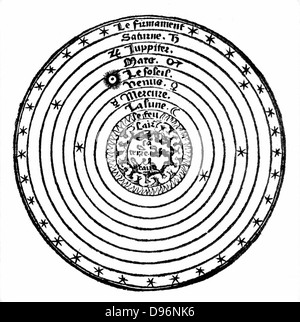 Geocentric or earth-centred system of the universe.  At the centre is the world showing Aristotle's (384-323 BC) - Stock Photo
