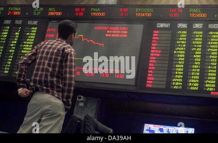 Trading system of karachi stock exchange