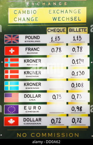 Exchange Rates Posted Outside Change Shop; Nerja, Malaga Province, Costa Del Sol, Spain - Stock Photo