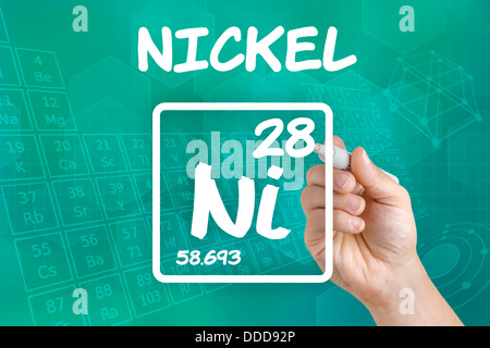 Symbol Of The Chemical Element Nickel Stock Photo 143977755 Alamy