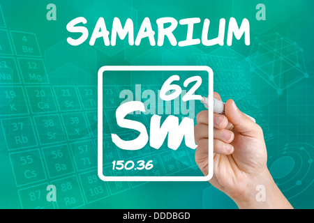 Symbol Of The Chemical Element Samarium Stock Photo 143978059 Alamy