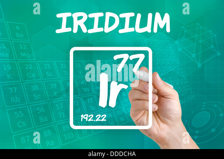 Symbol for the chemical element iridium - Stock Photo