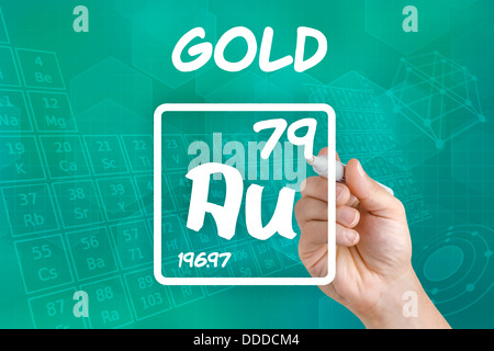 Gold Aurum Au Chemical Element Sign 3d Rendering Isolated On White