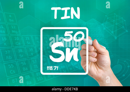Tin sn chemical element periodic table 3d render stock photo symbol for the chemical element tin stock photo urtaz Images