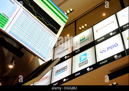 Display of stock market prices and logos of Brazilian companies, visitor centre of Bovespa, the Sao Paulo Stock - Stock Photo