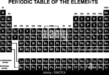 Periodic table of the elements vector illustration nihonium periodic table of the elements stock photo urtaz Choice Image
