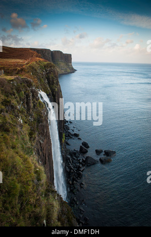 Kilt Rock Is A 200 Foot High Sea Cliff Located On The East Coast Of