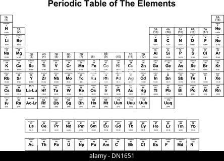 Periodic table of the elements illustration vector in english periodic table of elements stock photo urtaz Images
