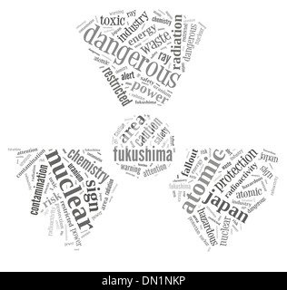 nuclear contamination warning sign word cloud on fukushima with grey wordings on white background - Stock Photo
