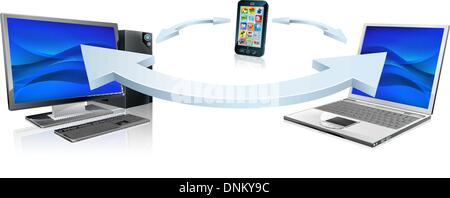 Desktop computer, laptop computer and cell phone connecting or synchronising via wireless technology - Stock Photo