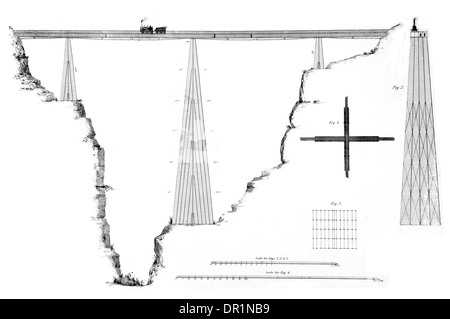 Busse's Improved Iron Bridge circa 1848 - Stock Photo