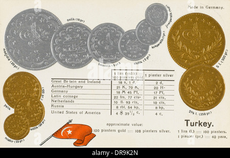 Turkish Coin Card - Stock Photo