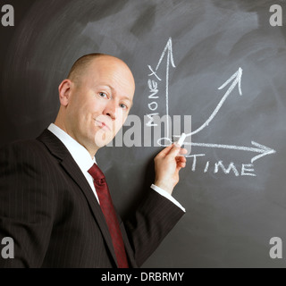 time is money graph drawn on a chalk board by a businessman - Stock Photo