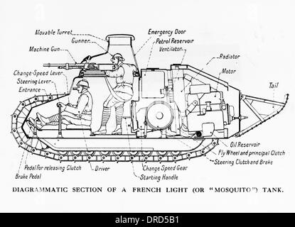 French Light Tank Ww1 Diagram further 7 Pin Trailer Plug Wiring Diagram together with 6 Prong Trailer Connector Diagram additionally Trailer Wiring Diagram Printable in addition Semi Truck Trailer Plug Wiring Diagram. on 4 way round trailer plug wiring diagram