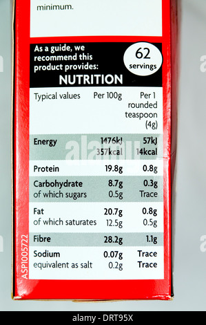 Nutritional information food label. - Stock Photo